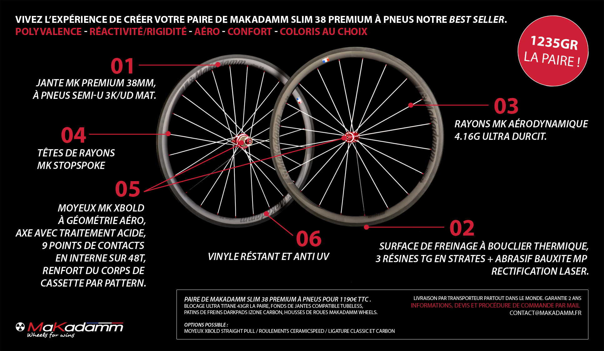 Vivez l'expérience de créer votre paire de Makadamm Slim 38 Premium à pneus